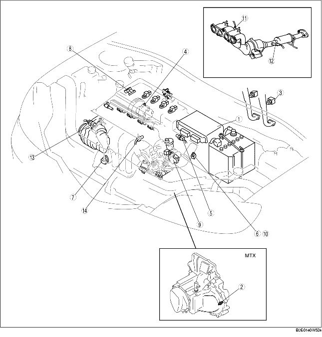 Knock Sensor Location